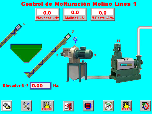 Interface control grinding mill